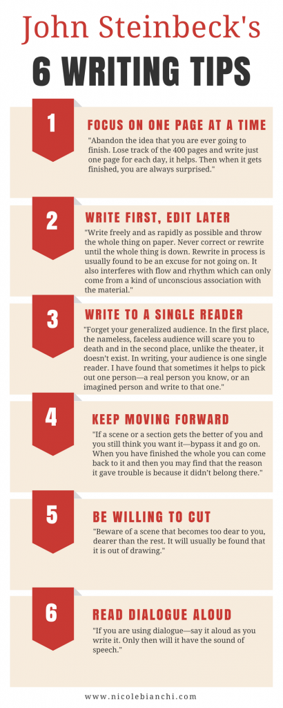 Text of image below | 6 Tips From John Steinbeck That Will Help You Complete Your First Book