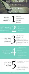 Image of PDF checklist